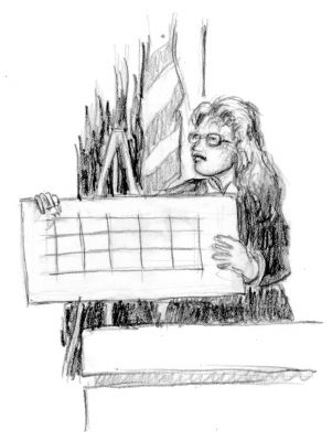 7-Court-Sketch-Expert-With-Chart